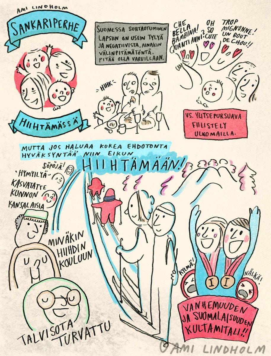 Sankari Perhe -sarjakuva Hiihtämässä on Amin ensimmäinen sarjakuva Meidän Perhe -lehdessä